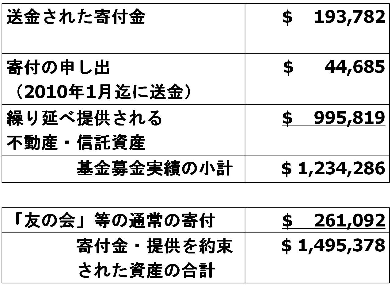 2006-12-29-fund-drivng.jpg
